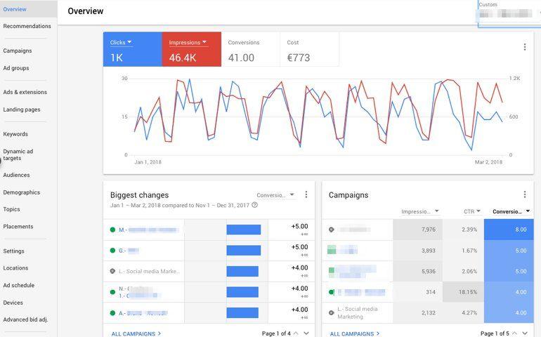 Publicidad en Google Ads ATRAE Agencia especializada en ventas Bogotá